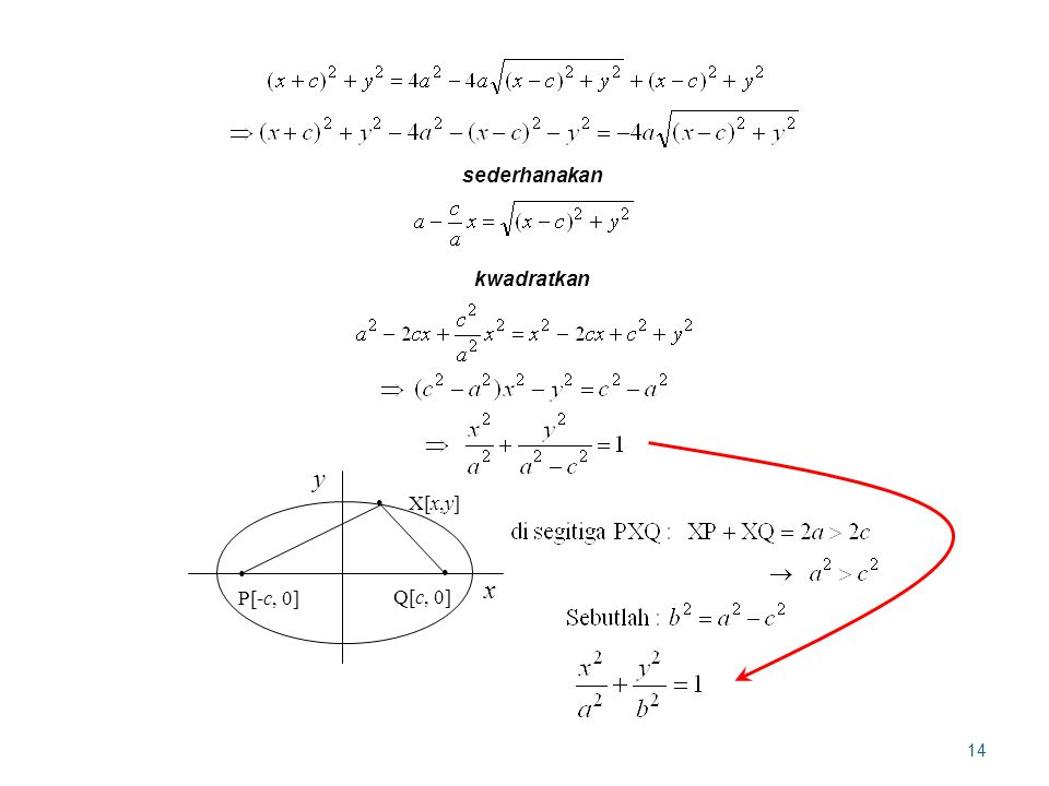 sederhanakan kwadratkan P[-c, 0] Q[c, 0] x y X[x,y]